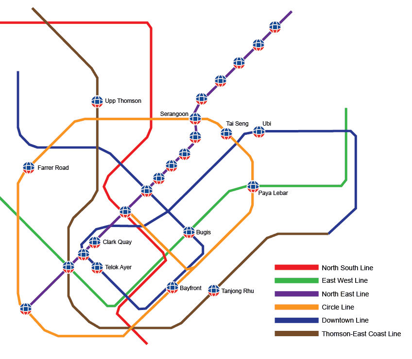 MRT Projects
